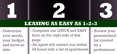 Apartment Zipcode!